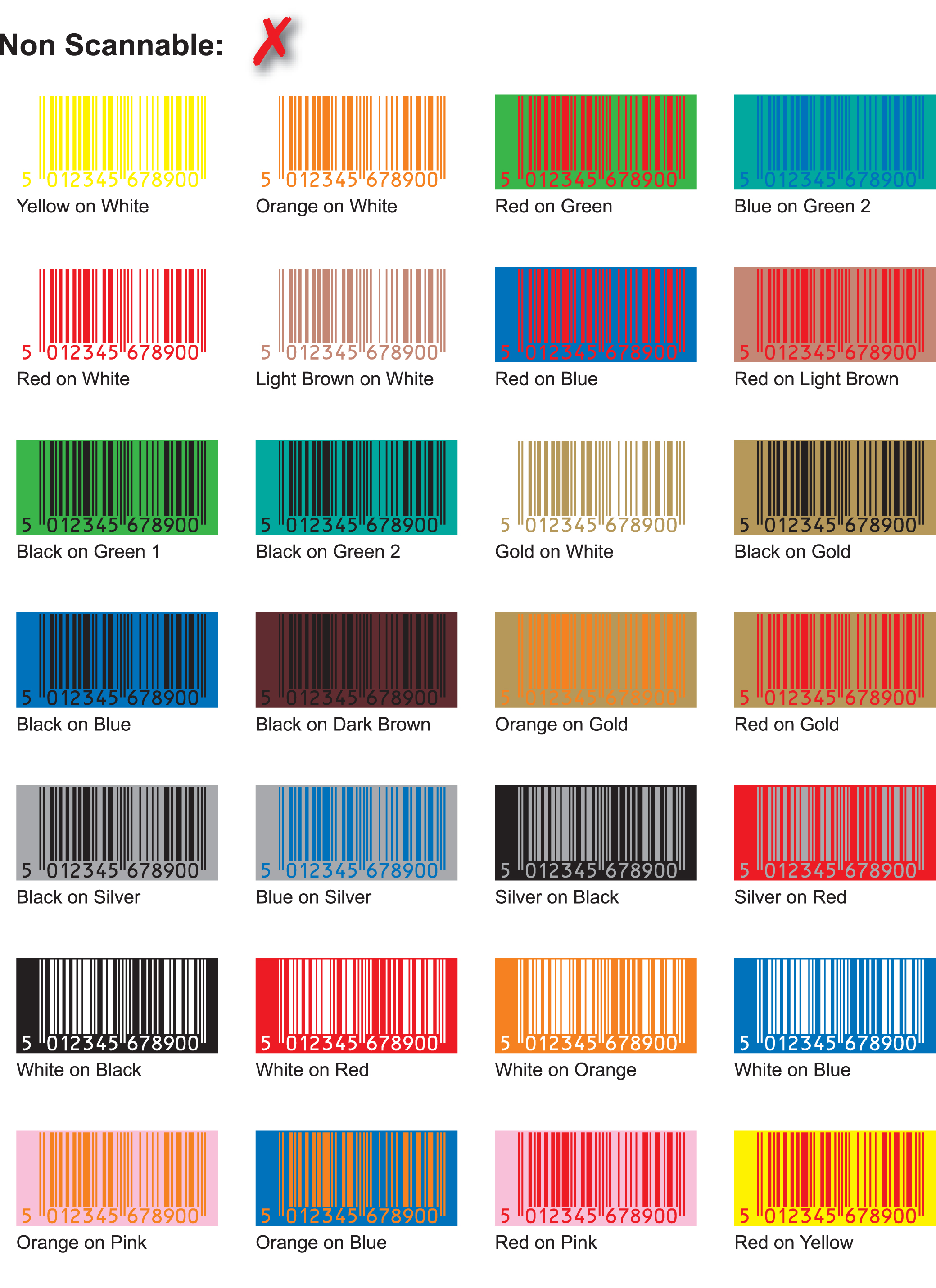 Non-scannable barcode colour combinations