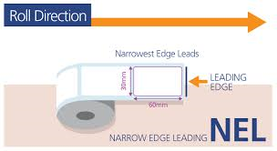 Label roll orientation - narrow edge leading